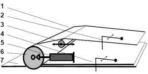Fusing Conveyor System