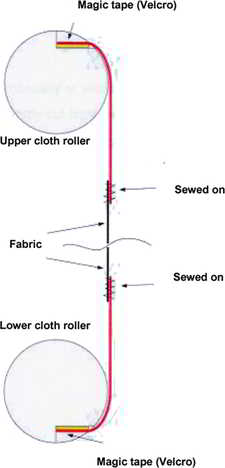 'magic-tape' fabric fixation method