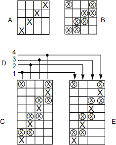 Combined twill constructed by Pick and Pick Combination