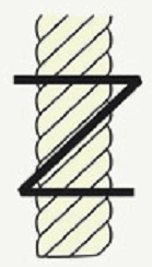 z-twist