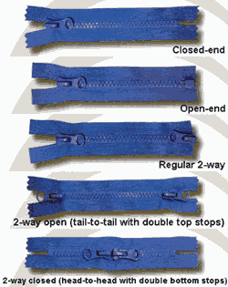 Types of Zippers
