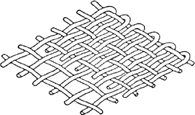 Selvedges Weaving